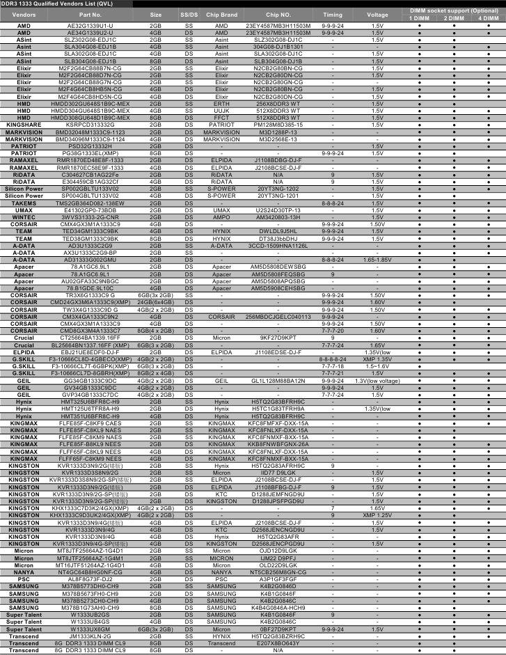 поддерживаемые модули памяти DDR3 1333