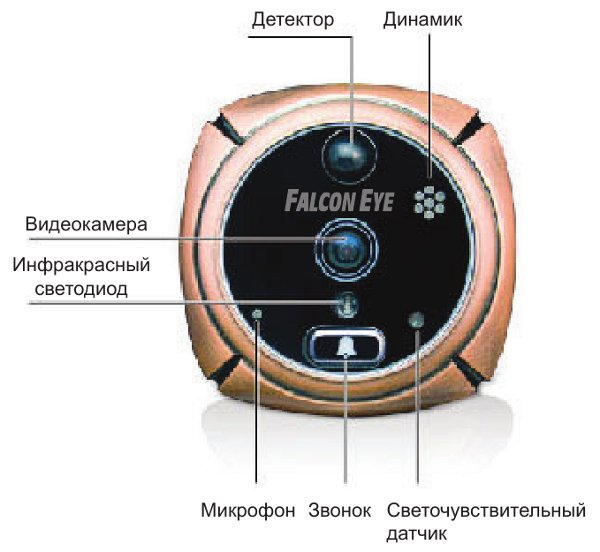 Внешний блок Falcon Eye FE-VE03